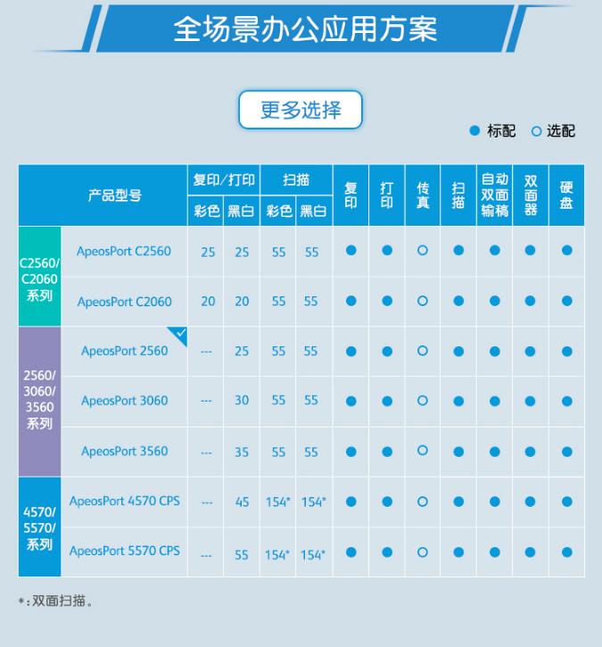 【万博手机app最新版ApeosPort-2560-CPS-2Tray】万博手机app最新版(Fuji-Xerox)Apeo_20.jpg