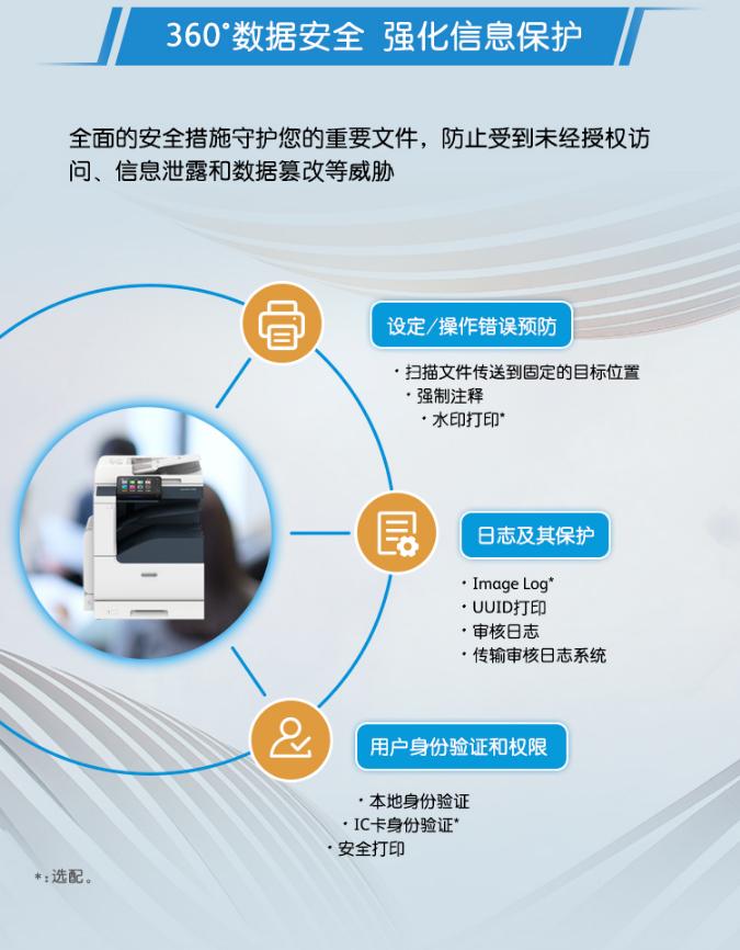 【万博手机app最新版ApeosPort-2560-CPS-2Tray】万博手机app最新版(Fuji-Xerox)Apeo_14.jpg