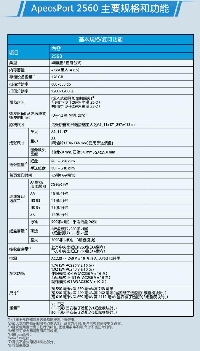 【万博手机app最新版ApeosPort-2560-CPS-2Tray】万博手机app最新版(Fuji-Xerox)Apeo_26.jpg
