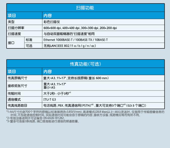 【万博手机app最新版ApeosPort-2560-CPS-2Tray】万博手机app最新版(Fuji-Xerox)Apeo_32.jpg