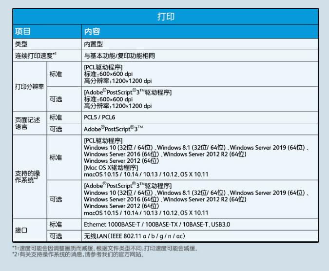 【万博手机app最新版ApeosPort-2560-CPS-2Tray】万博手机app最新版(Fuji-Xerox)Apeo_29.jpg