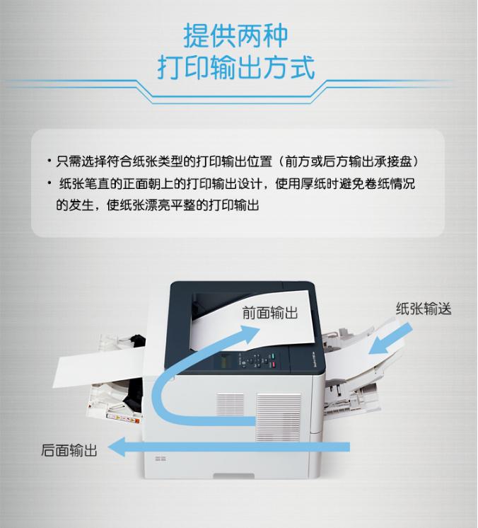 【万博手机app最新版DocuPrint-P388dw】万博手机app最新版(Fuji-Xerox)-P388dw-黑白激光_14.jpg