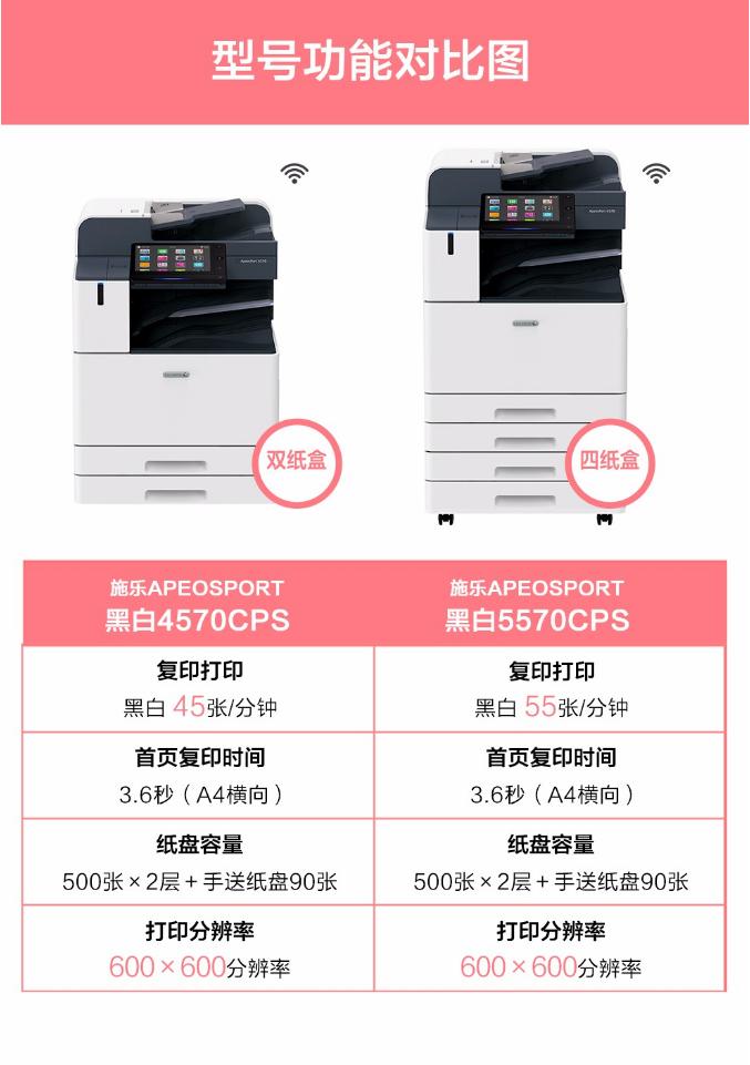 【万博手机app最新版ApeosPort-4570-CPS】万博手机app最新版(Fuji-Xerox)ApeosPort-_08.jpg