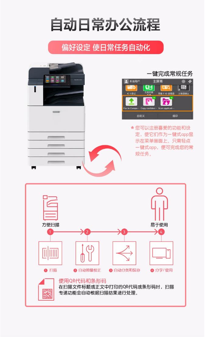 【万博手机app最新版ApeosPort-4570-CPS】万博手机app最新版(Fuji-Xerox)ApeosPort-_29.jpg