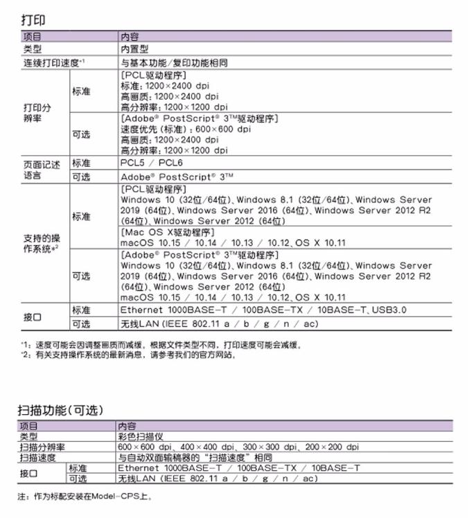 【万博手机app最新版ApeosPort-4570-CPS】万博手机app最新版(Fuji-Xerox)ApeosPort-_35.jpg