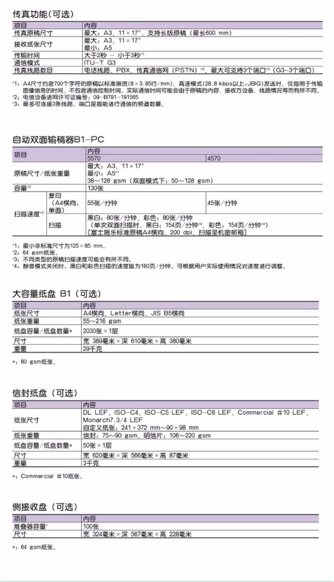 【万博手机app最新版ApeosPort-4570-CPS】万博手机app最新版(Fuji-Xerox)ApeosPort-_38.jpg